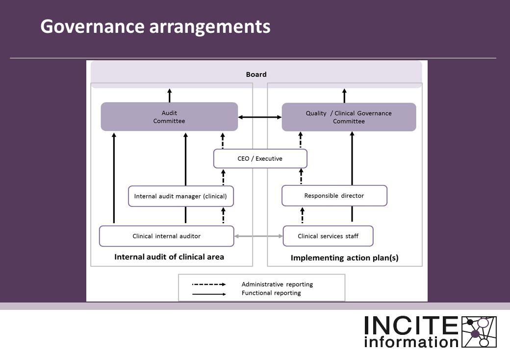 Governance arrangements 16