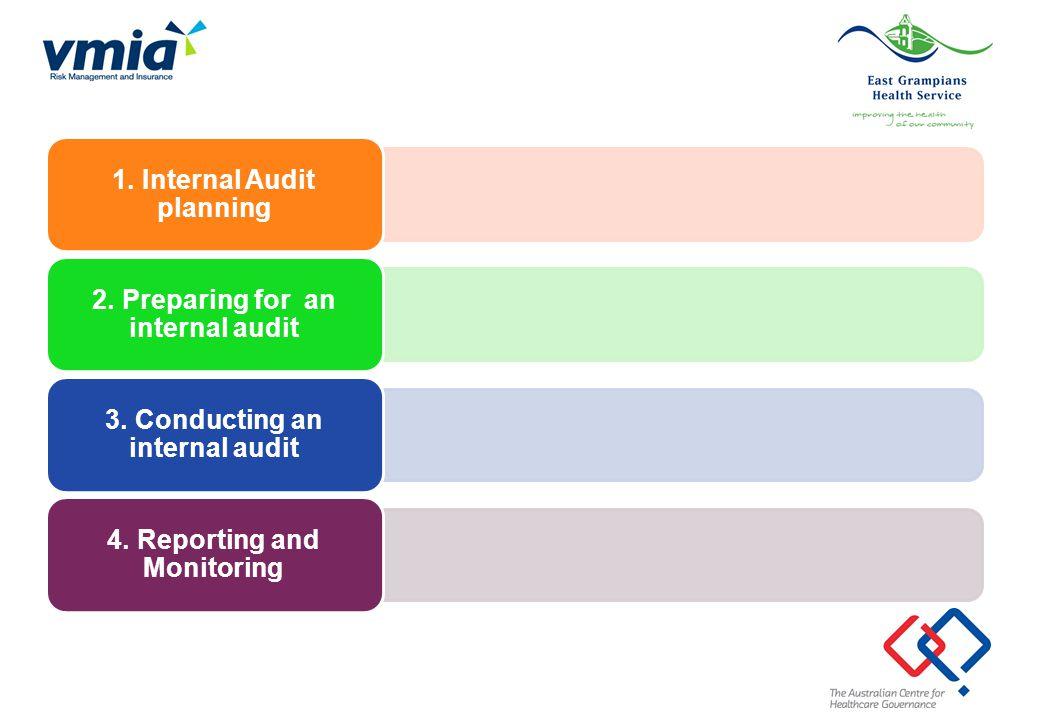 1. Internal Audit planning 2. Preparing for an internal audit 3. Conducting an internal audit 4. Reporting and Monitoring
