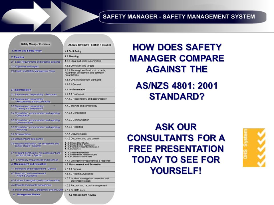 HOW DOES SAFETY MANAGER COMPARE AGAINST THE AS/NZS 4801: 2001 STANDARD.