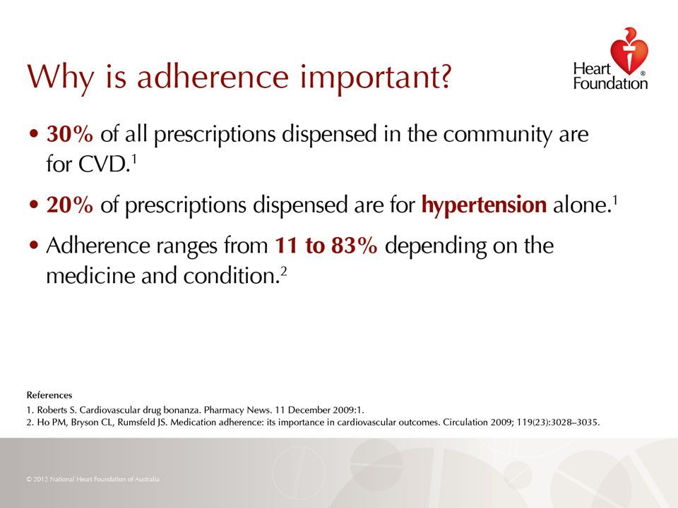 © 2012 National Heart Foundation of Australia Slide 10