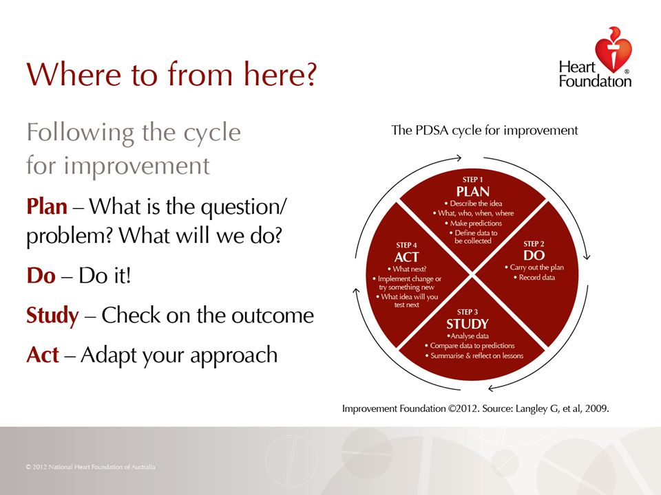 © 2012 National Heart Foundation of Australia Slide 30