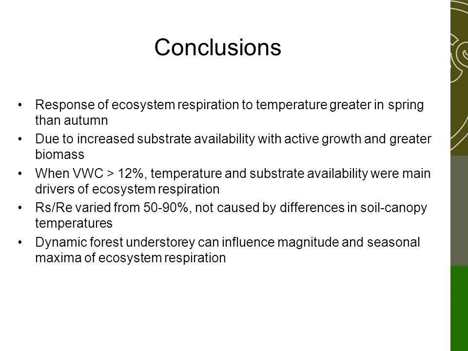 Conclusions Response of ecosystem respiration to temperature greater in spring than autumn Due to increased substrate availability with active growth and greater biomass When VWC > 12%, temperature and substrate availability were main drivers of ecosystem respiration Rs/Re varied from 50-90%, not caused by differences in soil-canopy temperatures Dynamic forest understorey can influence magnitude and seasonal maxima of ecosystem respiration