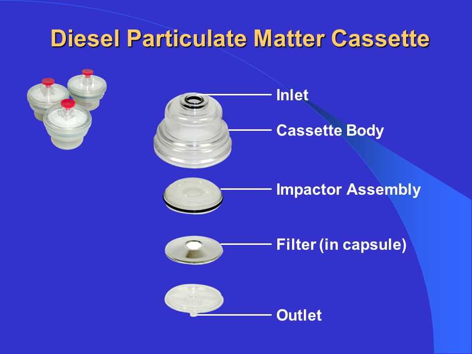 Inlet Cassette Body Impactor Assembly Filter (in capsule) Outlet