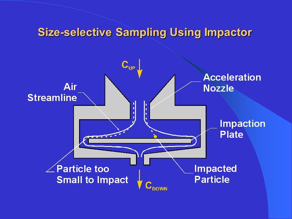 Size-selective Sampling Using Impactor