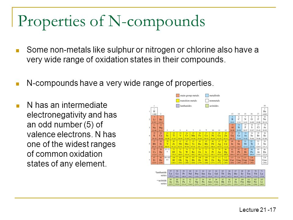 Lecture 21 -17 Properties of N-compounds Some non-metals like sulphur or nitrogen or chlorine also have a very wide range of oxidation states in their compounds.