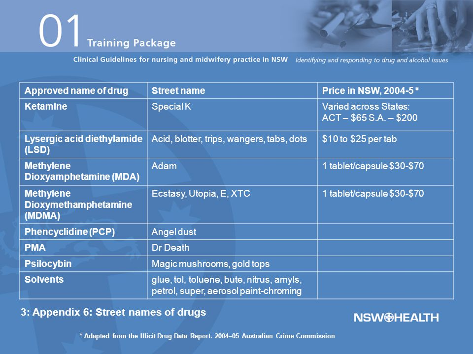 Approved name of drugStreet namePrice in NSW, 2004-5 * KetamineSpecial KVaried across States: ACT – $65 S.A.