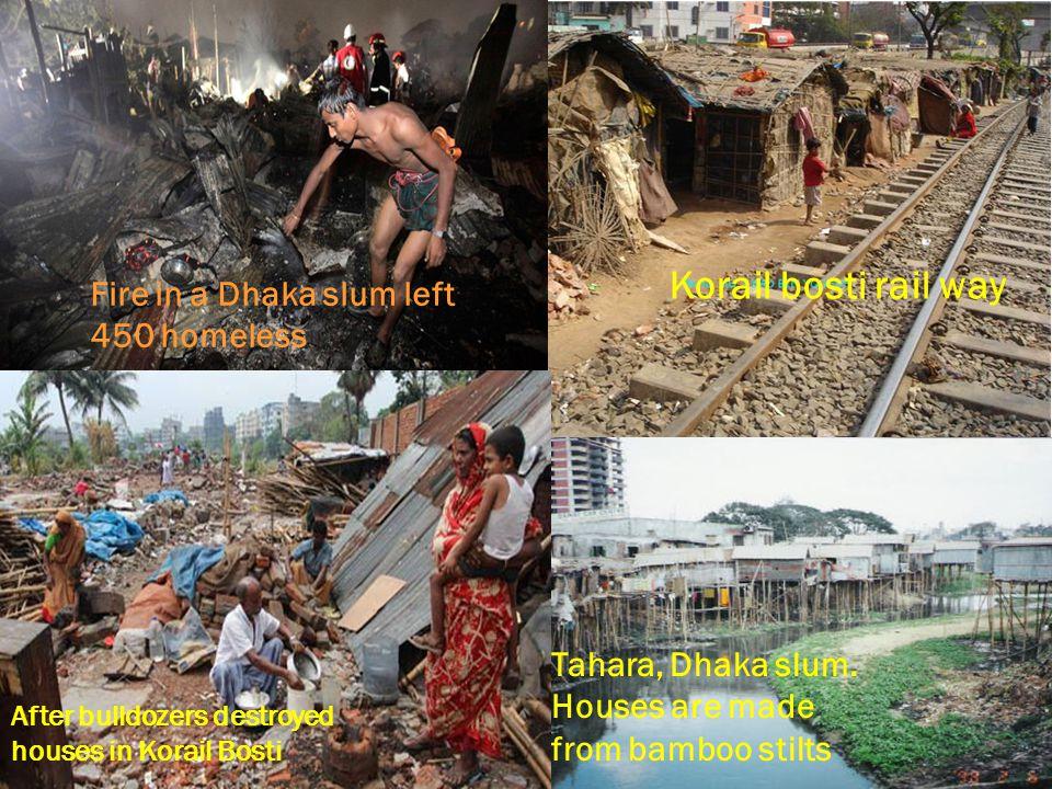 Korail bosti rail way Tahara, Dhaka slum.