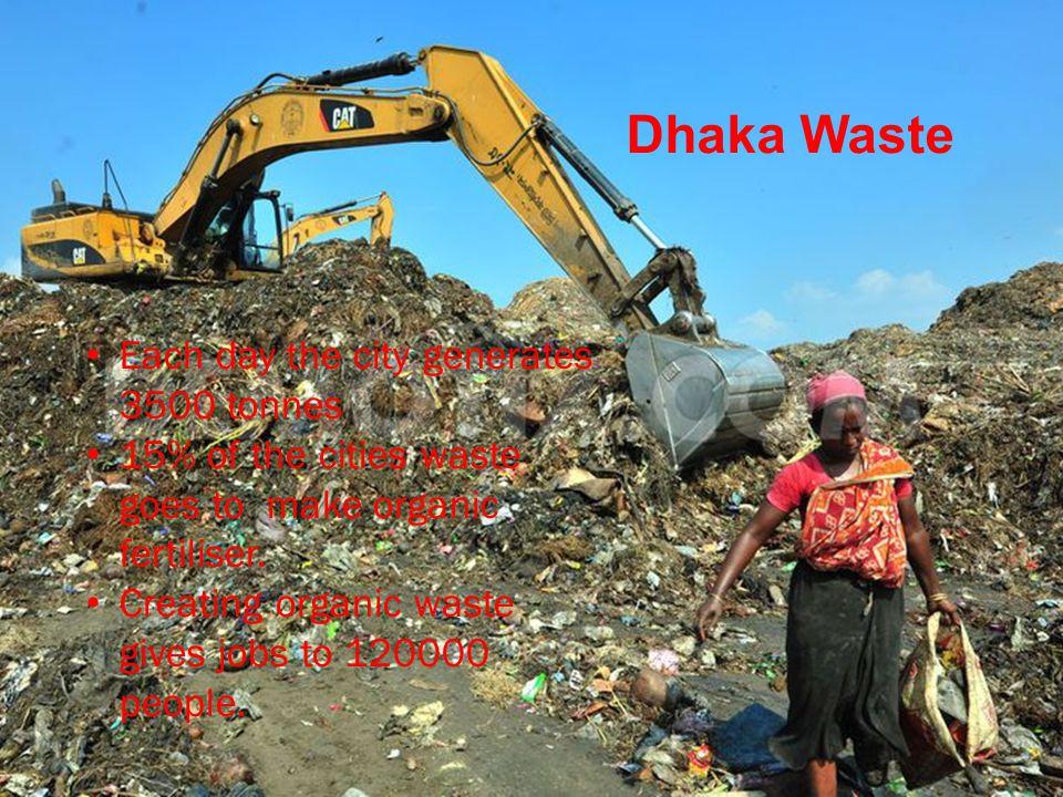 WASTE OF DHAKA Dhaka Waste Each day the city generates 3500 tonnes 15% of the cities waste goes to make organic fertiliser. Creating organic waste giv