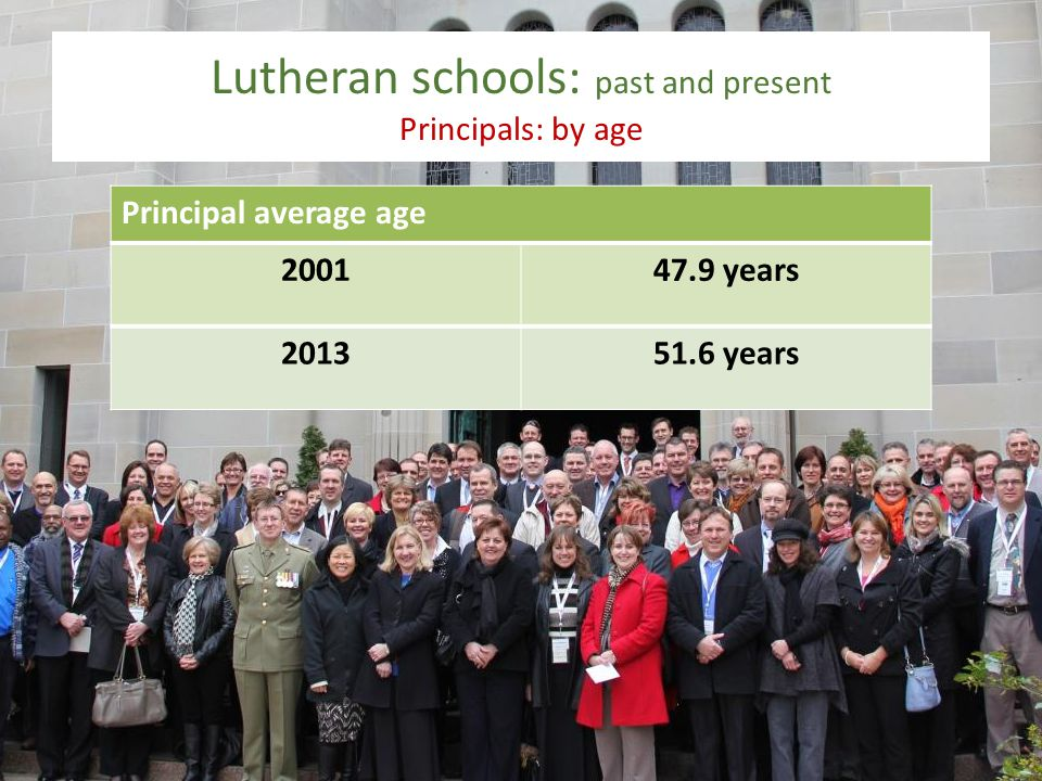 Lutheran schools: past and present Principals: by age 200147.9 years 201351.6 years Principal average age