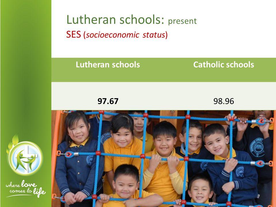 Lutheran schoolsCatholic schools 97.6798.96 Lutheran schools: present SES (socioeconomic status)
