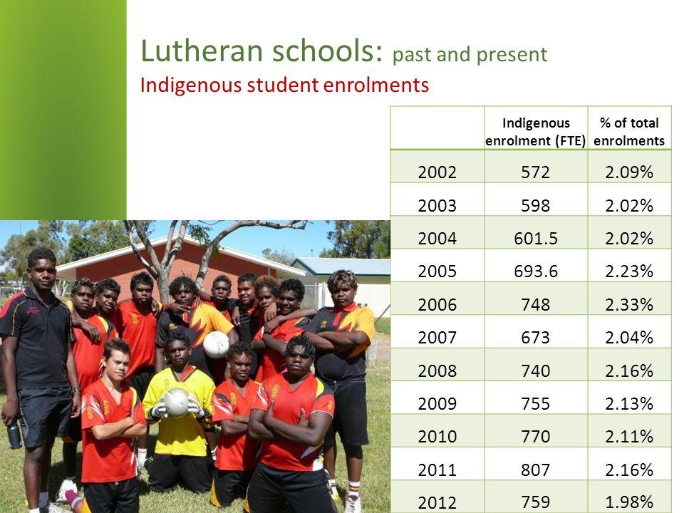 Lutheran schools: past and present Indigenous student enrolments Indigenous enrolment (FTE) % of total enrolments 20025722.09% 20035982.02% 2004601.52.02% 2005693.62.23% 20067482.33% 20076732.04% 20087402.16% 20097552.13% 20107702.11% 20118072.16% 20127591.98%