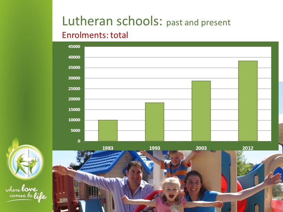Lutheran schools: past and present Enrolments: total