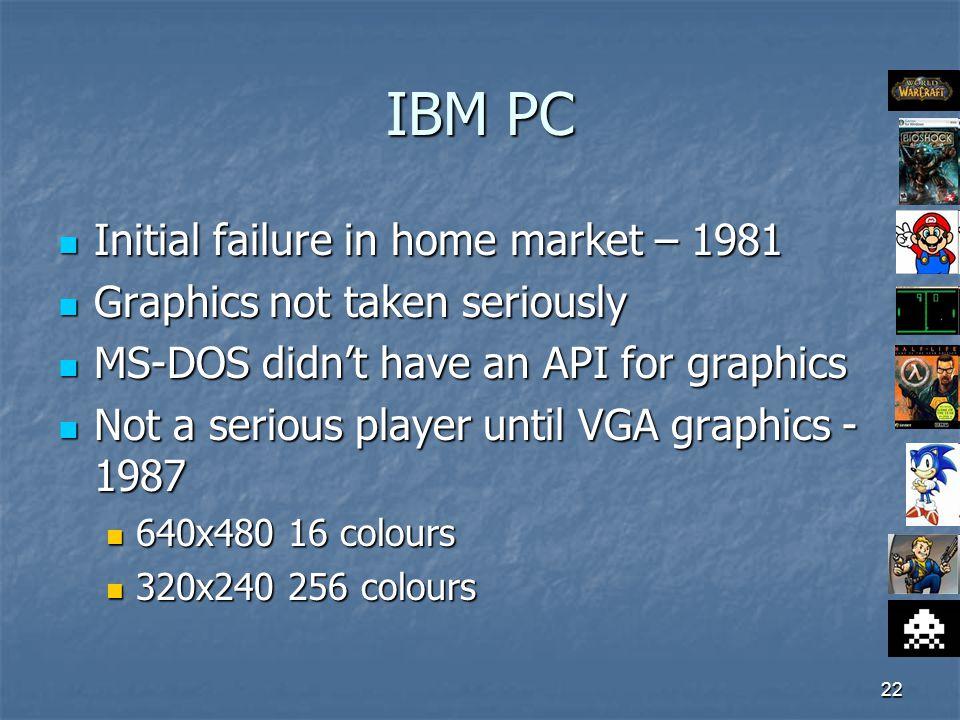 22 IBM PC Initial failure in home market – 1981 Initial failure in home market – 1981 Graphics not taken seriously Graphics not taken seriously MS-DOS didn't have an API for graphics MS-DOS didn't have an API for graphics Not a serious player until VGA graphics - 1987 Not a serious player until VGA graphics - 1987 640x480 16 colours 640x480 16 colours 320x240 256 colours 320x240 256 colours