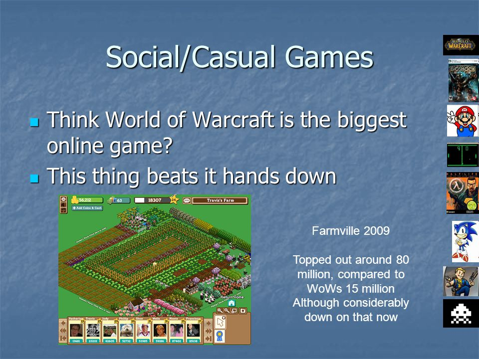 Social/Casual Games Think World of Warcraft is the biggest online game.
