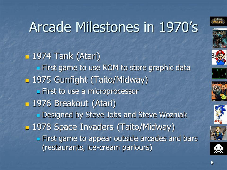 5 Arcade Milestones in 1970's 1974 Tank (Atari) 1974 Tank (Atari) First game to use ROM to store graphic data First game to use ROM to store graphic data 1975 Gunfight (Taito/Midway) 1975 Gunfight (Taito/Midway) First to use a microprocessor First to use a microprocessor 1976 Breakout (Atari) 1976 Breakout (Atari) Designed by Steve Jobs and Steve Wozniak Designed by Steve Jobs and Steve Wozniak 1978 Space Invaders (Taito/Midway) 1978 Space Invaders (Taito/Midway) First game to appear outside arcades and bars (restaurants, ice-cream parlours) First game to appear outside arcades and bars (restaurants, ice-cream parlours)