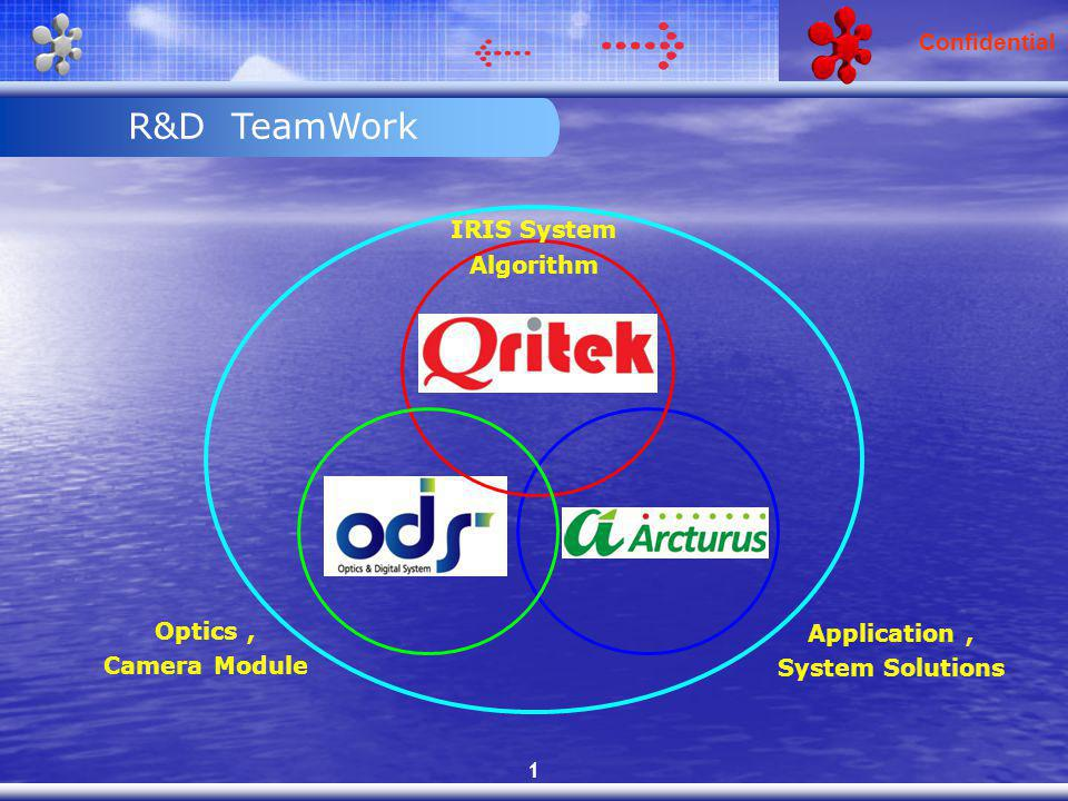 Confidential R&D TeamWork Optics, Camera Module Application, System Solutions IRIS System Algorithm 1