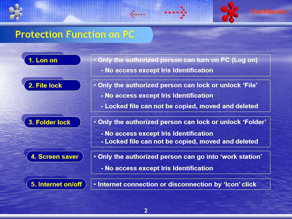 Confidential Protection Function on PC 1. Lon on Only the authorized person can turn on PC (Log on) - No access except Iris Identification 4. Screen s
