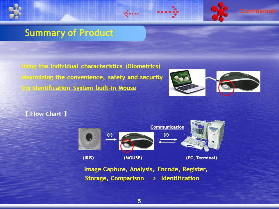 Confidential Using the individual characteristics (Biometrics) Maximizing the convenience, safety and security Iris Identification System built-in Mouse 5 Image Capture, Analysis, Encode, Register, Storage, Comparison ⇒ Identification 【 Flow Chart 】 (IRIS) (MOUSE) (PC, Terminal) ① ② Communication Summary of Product