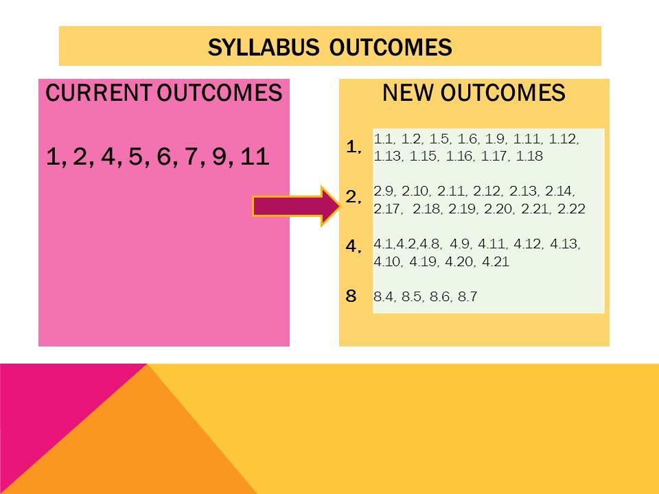CURRENT OUTCOMES 1, 2, 4, 5, 6, 7, 9, 11 NEW OUTCOMES 1, 2, 4, 8 SYLLABUS OUTCOMES 1.1, 1.2, 1.5, 1.6, 1.9, 1.11, 1.12, 1.13, 1.15, 1.16, 1.17, 1.18 2.9, 2.10, 2.11, 2.12, 2.13, 2.14, 2.17, 2.18, 2.19, 2.20, 2.21, 2.22 4.1,4.2,4.8, 4.9, 4.11, 4.12, 4.13, 4.10, 4.19, 4.20, 4.21 8.4, 8.5, 8.6, 8.7