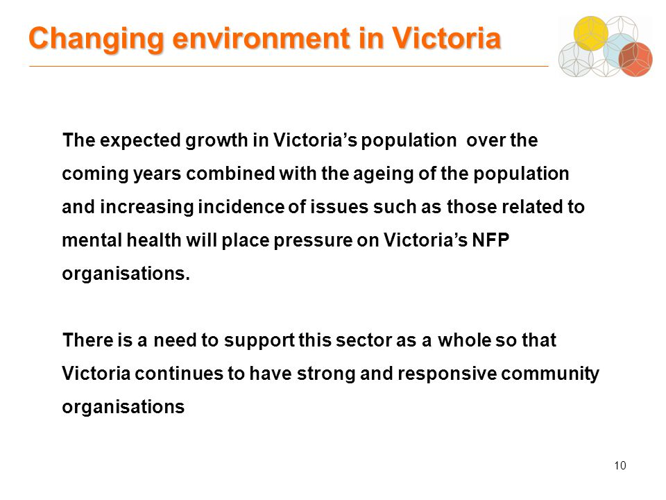 10 Changing environment in Victoria The expected growth in Victoria's population over the coming years combined with the ageing of the population and increasing incidence of issues such as those related to mental health will place pressure on Victoria's NFP organisations.