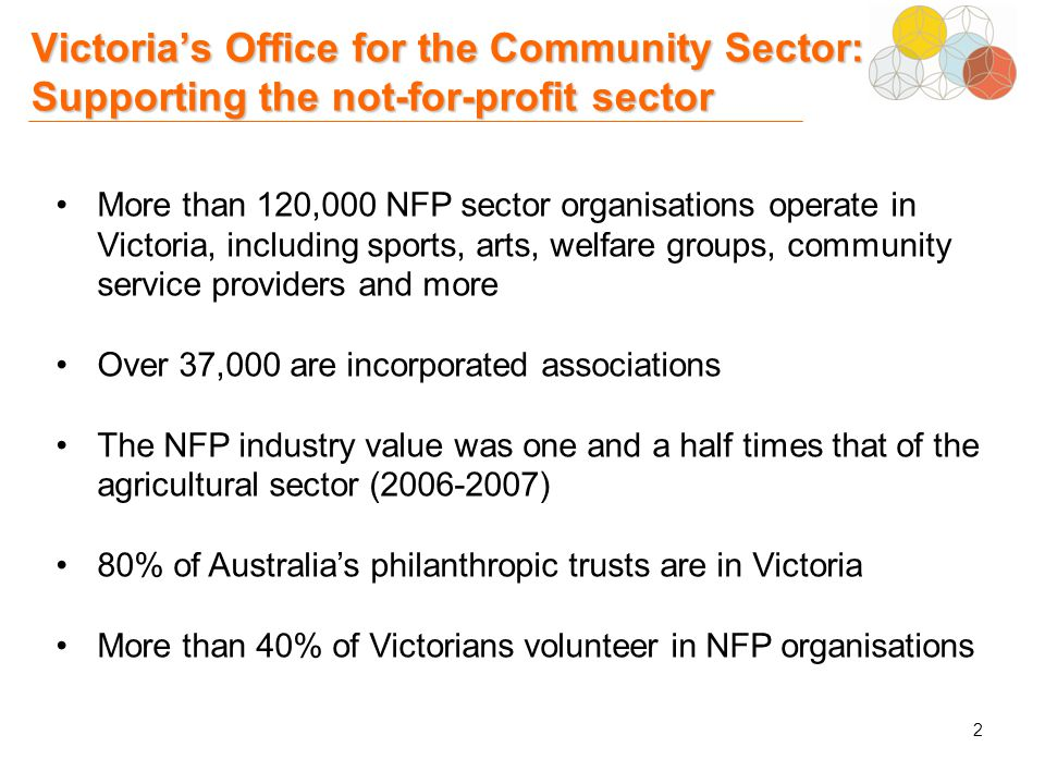 2 Victoria's Office for the Community Sector: Supporting the not-for-profit sector More than 120,000 NFP sector organisations operate in Victoria, including sports, arts, welfare groups, community service providers and more Over 37,000 are incorporated associations The NFP industry value was one and a half times that of the agricultural sector (2006-2007) 80% of Australia's philanthropic trusts are in Victoria More than 40% of Victorians volunteer in NFP organisations