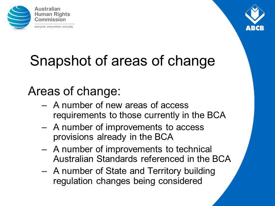 BCA application Performance requirement Alternative Solution Deemed-to-satisfy – including Australian Standards