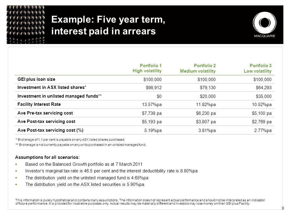 Example: Five year term, interest paid in arrears Portfolio 1 High volatility Portfolio 2 Medium volatility Portfolio 3 Low volatility GEI plus loan s