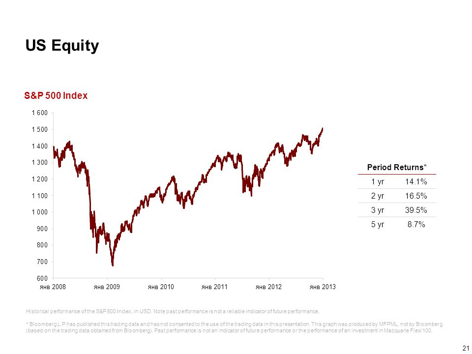 US Equity 21 Historical performance of the S&P 500 Index, in USD. Note past performance is not a reliable indicator of future performance. * Bloomberg