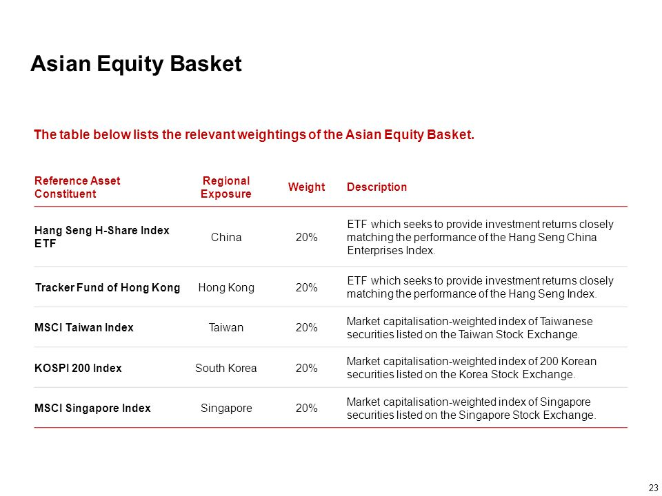 Asian Equity Basket Reference Asset Constituent Regional Exposure WeightDescription Hang Seng H-Share Index ETF China20% ETF which seeks to provide in