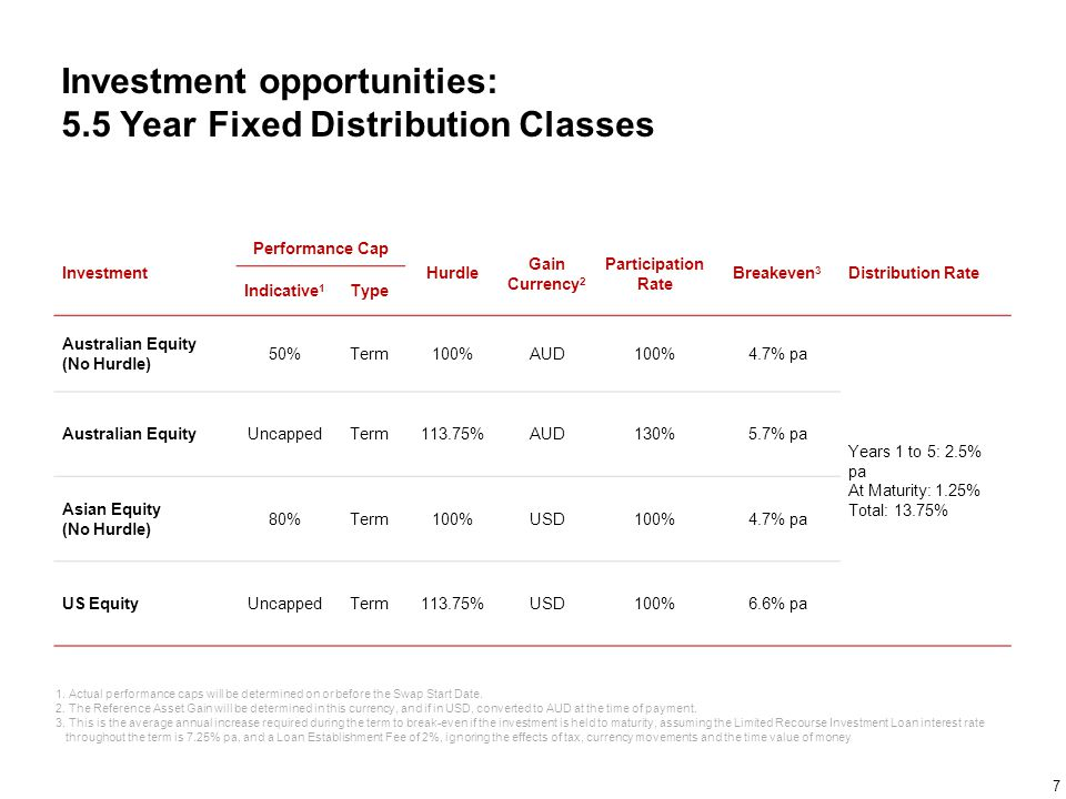Cashflow for the 3.5 Year Fixed Distribution Class Assumes an investor invests $100,000 in the 3.5 Year Fixed Distribution Australian Equity Focus (No Hurdle) Class and holds the investment to Maturity, receiving either (i) the maximum amount of gain at Maturity or (ii) no gain at Maturity Upfront End of year 1 End of year 2 End of year 3(i) Maturity(ii) Maturity Loan Establishment Fee (rebateable) ($2,000)----- Annual Interest Payment ($7,250) ($3,625)-- Fixed Distributions-$4,000 $2,000-- Potential gain at Maturity ----$34,500 1 - Investor's net cashflow (pre tax) ($9,250)($3,250) ($1,625)$34,500 1 - Investor's total net cashflow (pre tax) $17,125($17,375) This example has been provided for illustrative purposes only, and is not intended to be indicative of the performance of any Unit Class within Macquarie Flexi 100.
