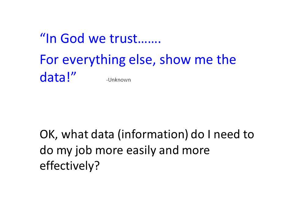 In God we trust…….