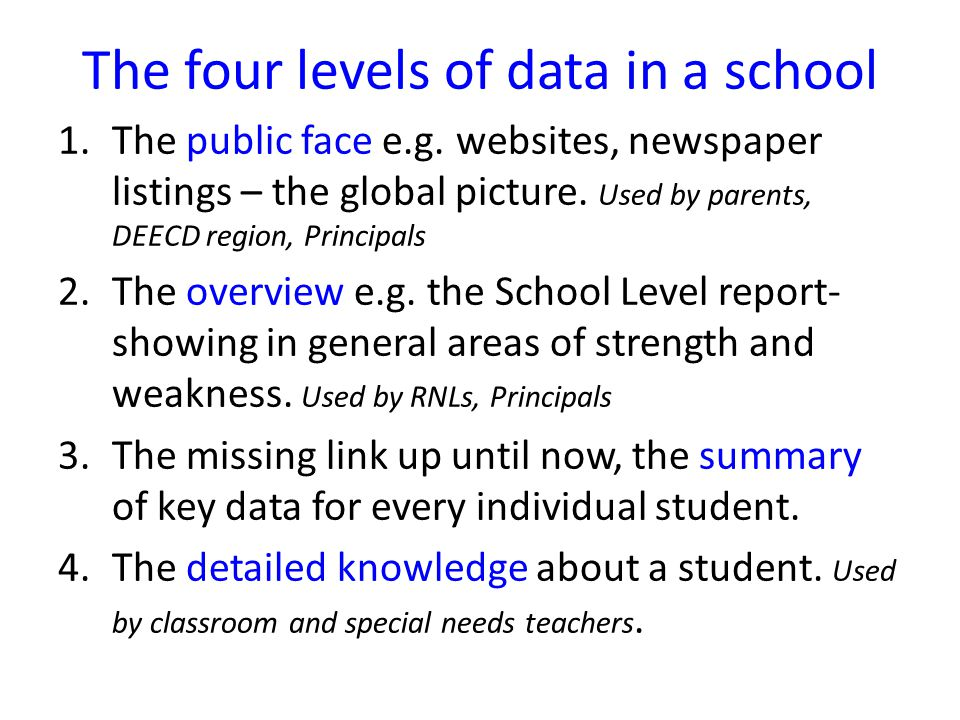 The four levels of data in a school 1.The public face e.g.