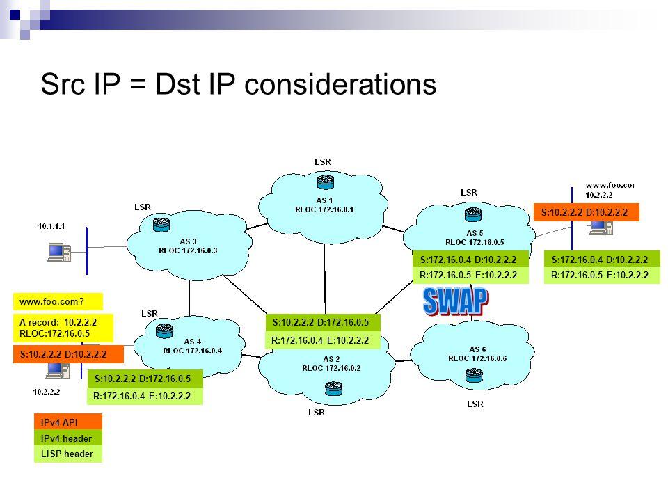 Src IP = Dst IP considerations www.foo.com? A-record: 10.2.2.2 RLOC:172.16.0.5 R:172.16.0.4 E:10.2.2.2 S:10.2.2.2 D:172.16.0.5 R:172.16.0.4 E:10.2.2.2