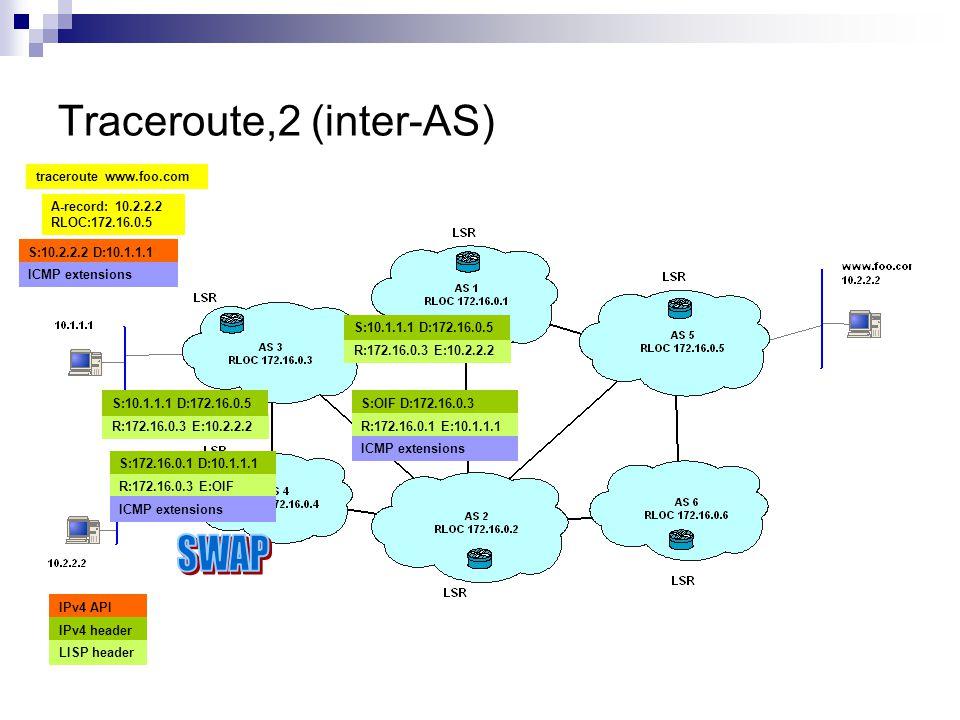 Traceroute,2 (inter-AS) traceroute www.foo.com A-record: 10.2.2.2 RLOC:172.16.0.5 R:172.16.0.3 E:10.2.2.2 S:10.1.1.1 D:172.16.0.5 S:10.2.2.2 D:10.1.1.