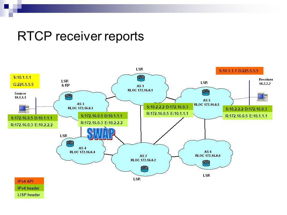 RTCP receiver reports S:10.1.1.1 G:225.5.5.5 S:10.2.2.2 D:172.16.0.3 R:172.16.0.5 E:10.1.1.1S:172.16.0.5 D:10.1.1.1 R:172.16.0.3 E:10.2.2.2 S:10.2.2.2 D:172.16.0.3 R:172.16.0.5 E:10.1.1.1 S:172.16.0.5 D:10.1.1.1 R:172.16.0.3 E:10.2.2.2 IPv4 API IPv4 header LISP header S:10.1.1.1 D:225.5.5.5