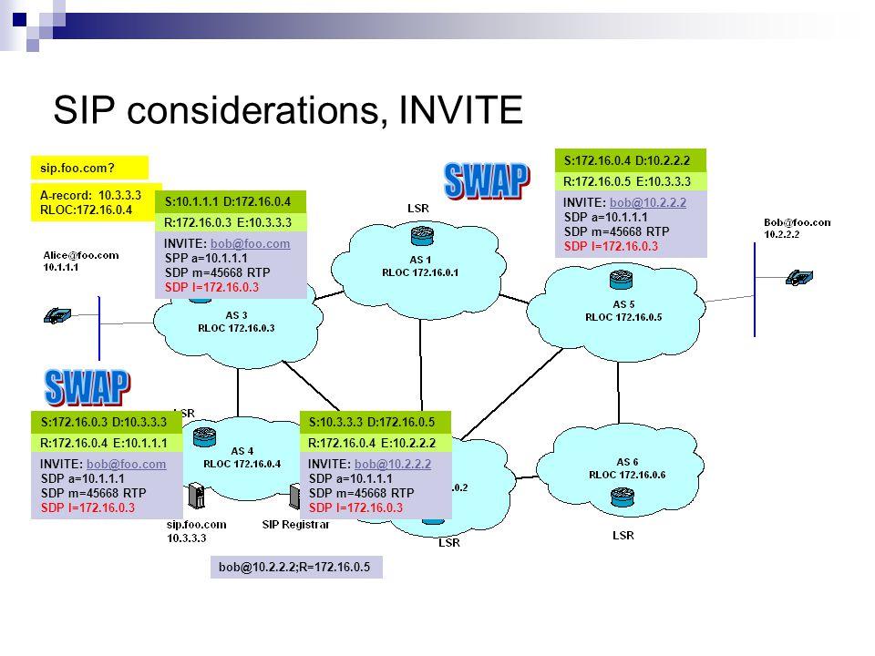 SIP considerations, INVITE sip.foo.com? A-record: 10.3.3.3 RLOC:172.16.0.4 R:172.16.0.3 E:10.3.3.3 S:10.1.1.1 D:172.16.0.4 INVITE: bob@foo.com SPP a=1