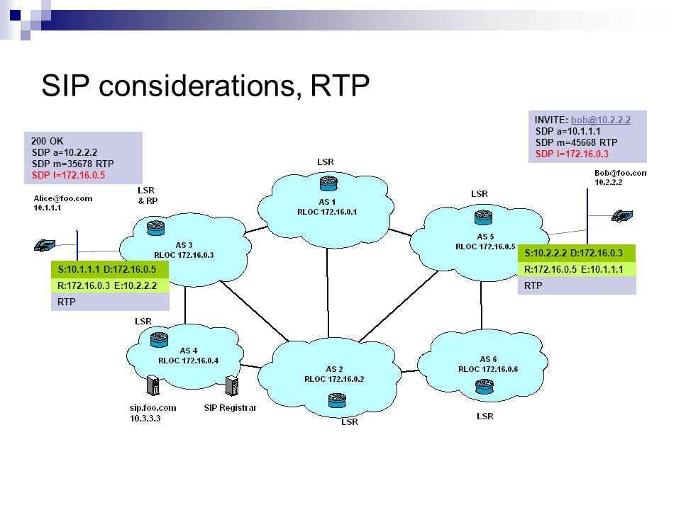 SIP considerations, RTP INVITE: bob@10.2.2.2 SDP a=10.1.1.1 SDP m=45668 RTP SDP l=172.16.0.3bob@10.2.2.2 R:172.16.0.5 E:10.1.1.1 S:10.2.2.2 D:172.16.0.3 RTP 200 OK SDP a=10.2.2.2 SDP m=35678 RTP SDP l=172.16.0.5 R:172.16.0.3 E:10.2.2.2 S:10.1.1.1 D:172.16.0.5 RTP