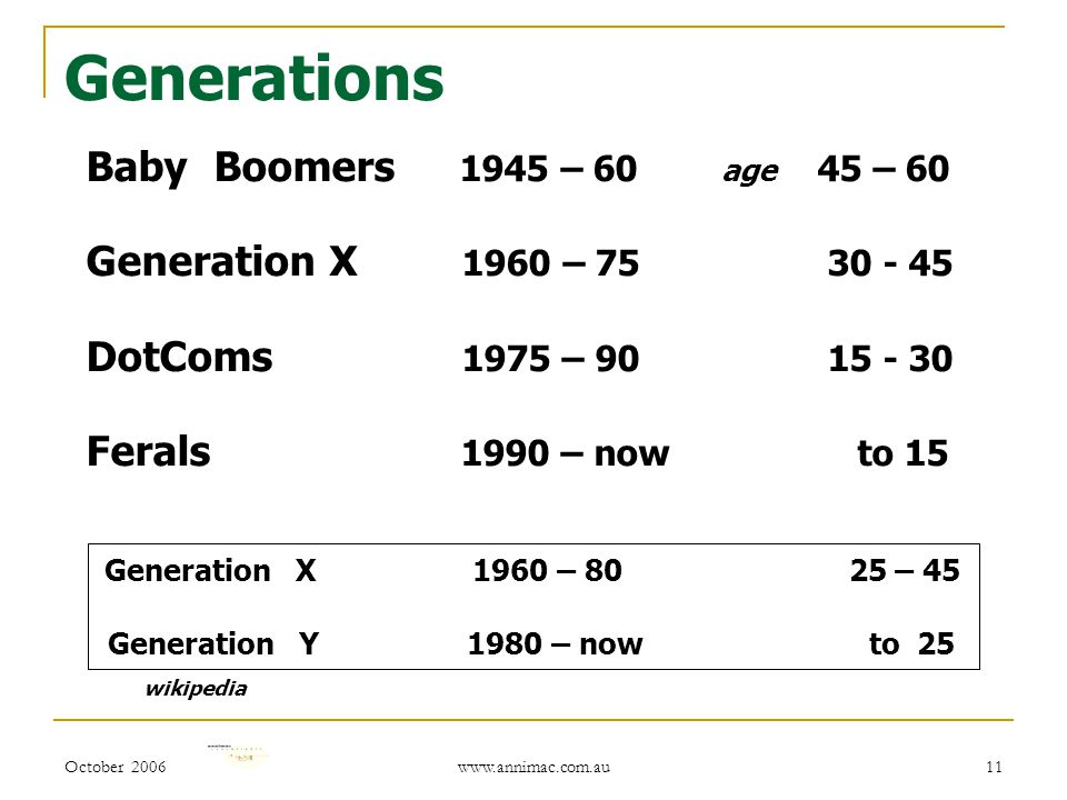 October 2006 www.annimac.com.au 11 Generations Baby Boomers 1945 – 60 age 45 – 60 Generation X 1960 – 75 30 - 45 DotComs 1975 – 90 15 - 30 Ferals 1990