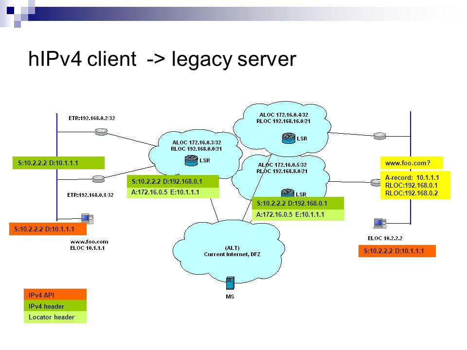 hIPv4 client -> legacy server S:10.2.2.2 D:10.1.1.1 A:172.16.0.5 E:10.1.1.1 S:10.2.2.2 D:192.168.0.1 www.foo.com.