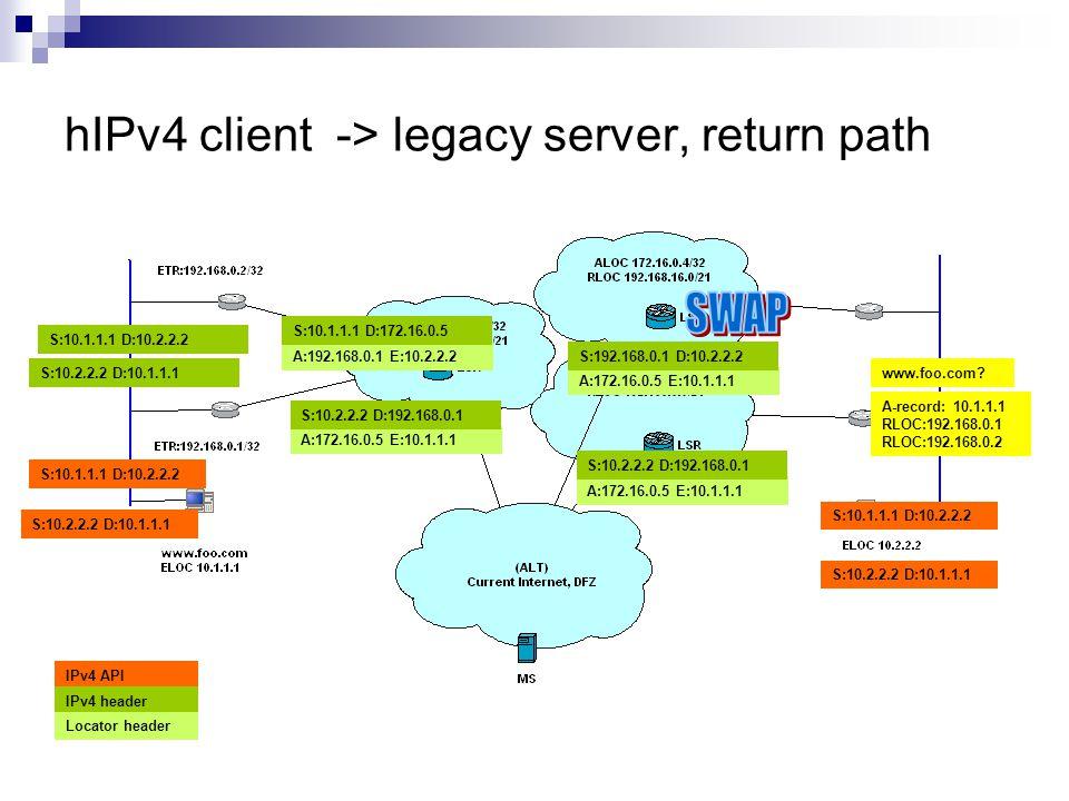 hIPv4 client -> legacy server, return path S:10.2.2.2 D:10.1.1.1 A:172.16.0.5 E:10.1.1.1 S:10.2.2.2 D:192.168.0.1 www.foo.com.