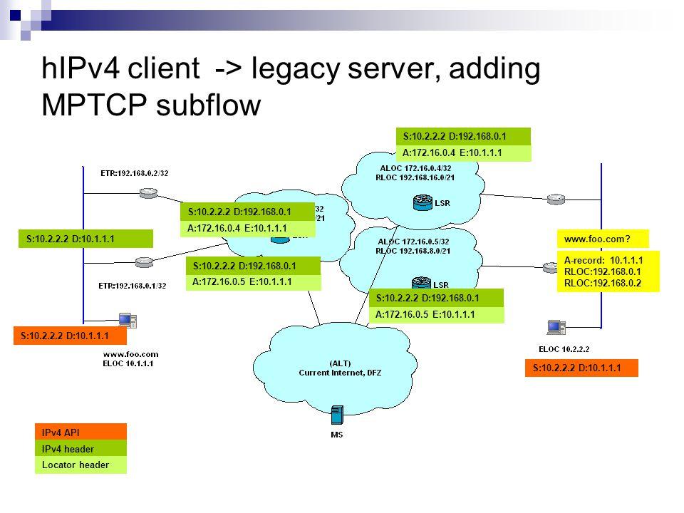 hIPv4 client -> legacy server, adding MPTCP subflow S:10.2.2.2 D:10.1.1.1 A:172.16.0.5 E:10.1.1.1 S:10.2.2.2 D:192.168.0.1 www.foo.com.