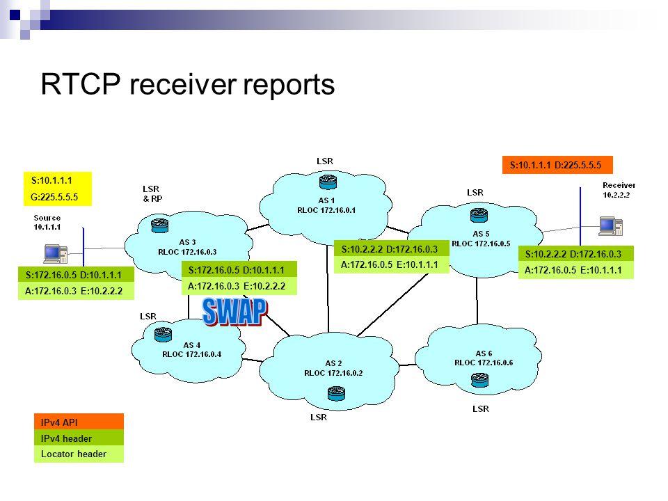 RTCP receiver reports S:10.1.1.1 G:225.5.5.5 S:10.2.2.2 D:172.16.0.3 A:172.16.0.5 E:10.1.1.1S:172.16.0.5 D:10.1.1.1 A:172.16.0.3 E:10.2.2.2 S:10.2.2.2 D:172.16.0.3 A:172.16.0.5 E:10.1.1.1 S:172.16.0.5 D:10.1.1.1 A:172.16.0.3 E:10.2.2.2 S:10.1.1.1 D:225.5.5.5 IPv4 API IPv4 header Locator header