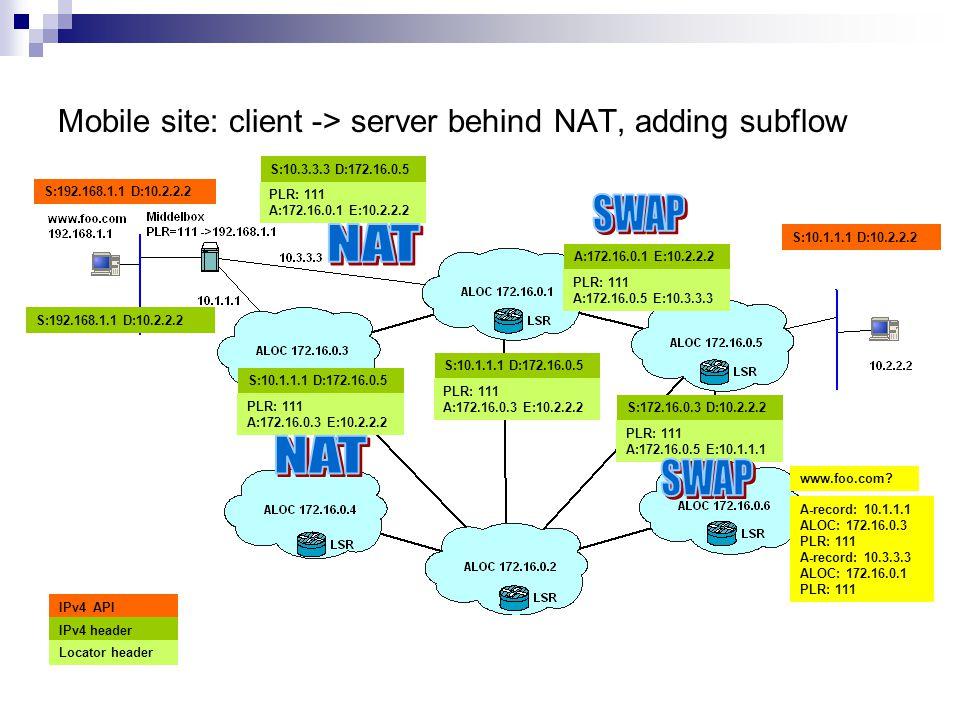 Mobile site: client -> server behind NAT, adding subflow IPv4 API IPv4 header Locator header www.foo.com.