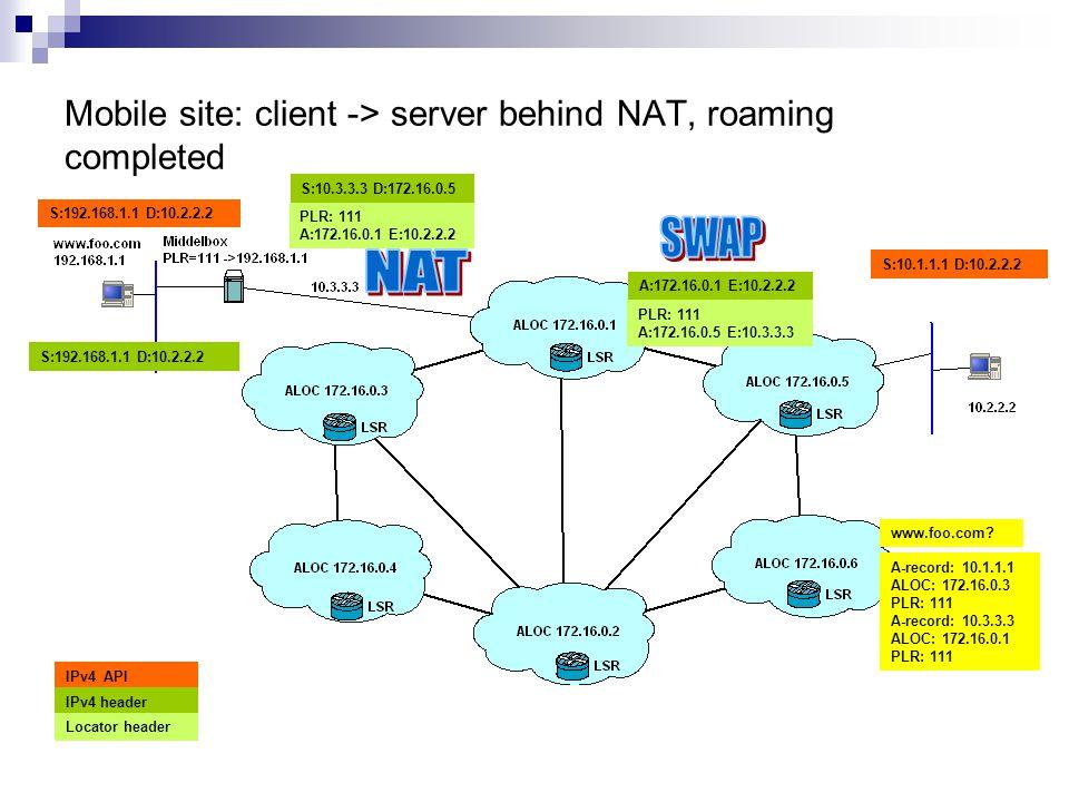 Mobile site: client -> server behind NAT, roaming completed IPv4 API IPv4 header Locator header www.foo.com.