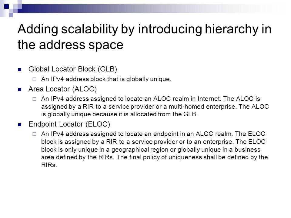 The hIPv4 header IPv4 header still valid, new IP option added – idea similar as in MPTCP and RFC1385 New IP option called locator header