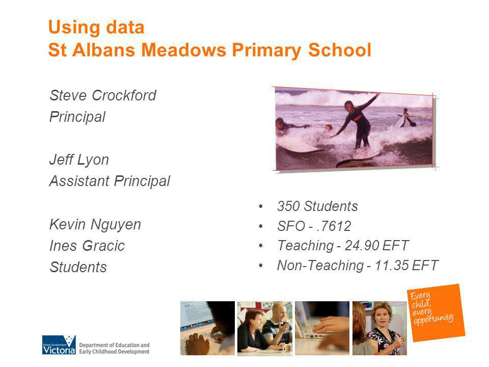Using data St Albans Meadows Primary School Steve Crockford Principal Jeff Lyon Assistant Principal Kevin Nguyen Ines Gracic Students 350 Students SFO -.7612 Teaching - 24.90 EFT Non-Teaching - 11.35 EFT