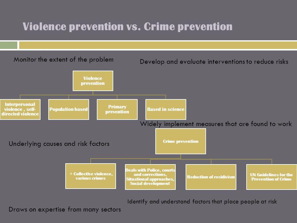 Violence prevention vs.