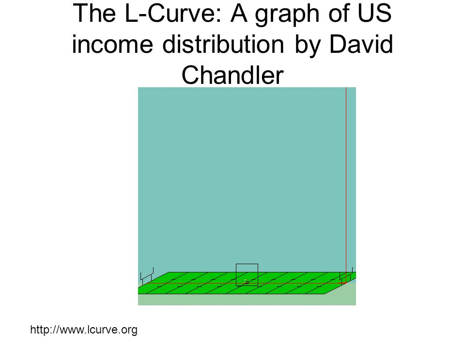 The L-Curve: A graph of US income distribution by David Chandler http://www.lcurve.org