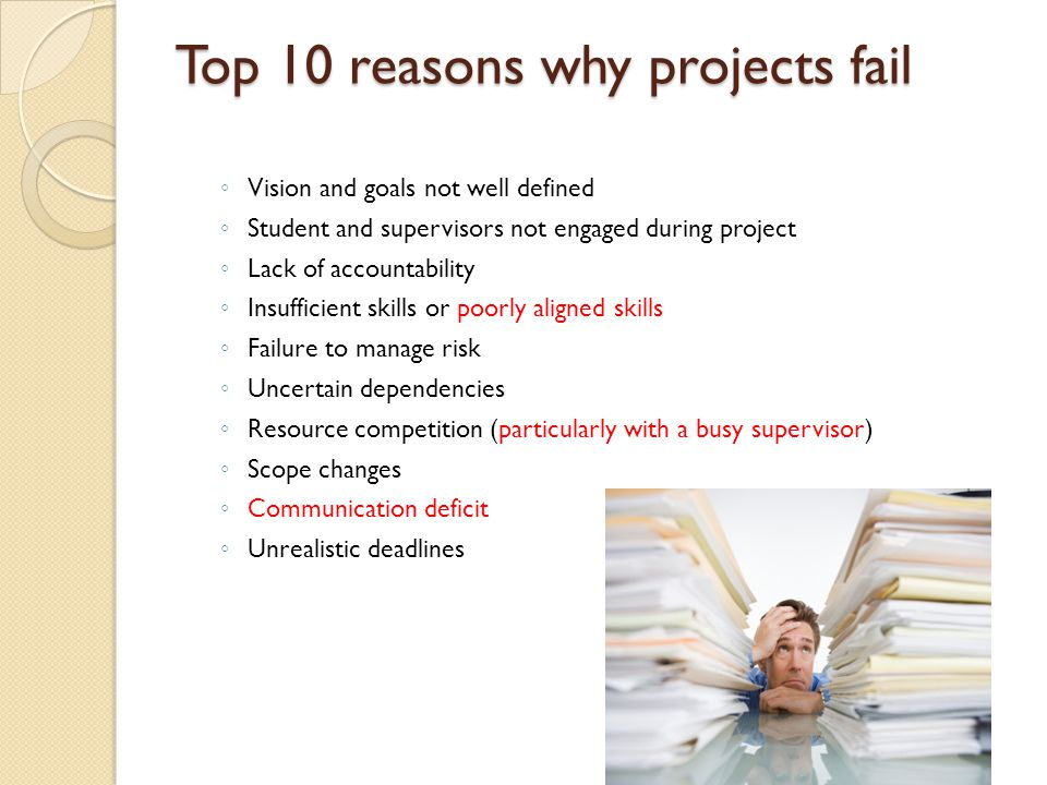 Top 10 reasons why projects fail ◦ Vision and goals not well defined ◦ Student and supervisors not engaged during project ◦ Lack of accountability ◦ Insufficient skills or poorly aligned skills ◦ Failure to manage risk ◦ Uncertain dependencies ◦ Resource competition (particularly with a busy supervisor) ◦ Scope changes ◦ Communication deficit ◦ Unrealistic deadlines