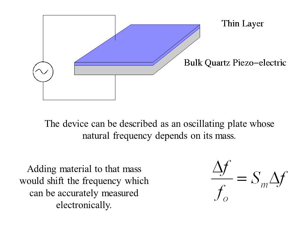 The device can be described as an oscillating plate whose natural frequency depends on its mass. Adding material to that mass would shift the frequenc